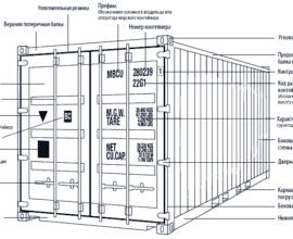 Чертеж контейнера